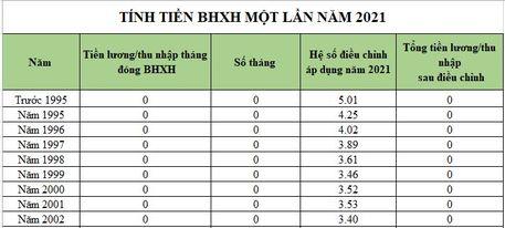 File excel tính tiền BHXH một lần năm 2021